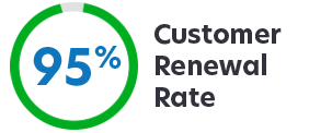 Managed Print Services by Lexmark: 95% contract renewal rate